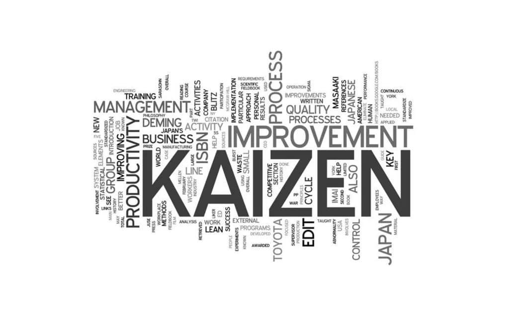 Kaizen map